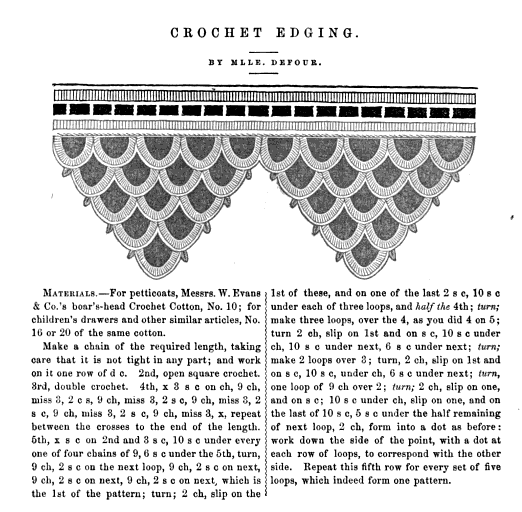 Peterson's 1855 - Crochet edging for petticoats